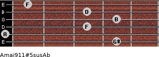 Amaj9/11#5sus/Ab for guitar on frets 4, 0, 3, 4, 3, 1