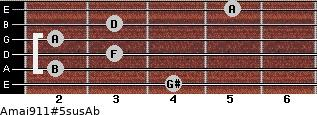 Amaj9/11#5sus/Ab for guitar on frets 4, 2, 3, 2, 3, 5
