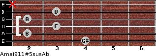 Amaj9/11#5sus/Ab for guitar on frets 4, 2, 3, 2, 3, x