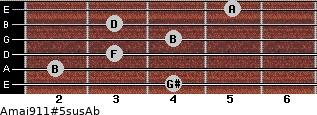 Amaj9/11#5sus/Ab for guitar on frets 4, 2, 3, 4, 3, 5