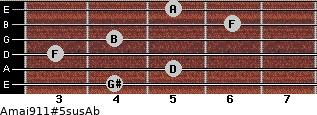 Amaj9/11#5sus/Ab for guitar on frets 4, 5, 3, 4, 6, 5