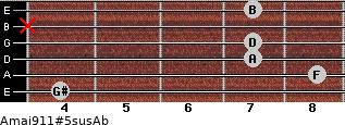 Amaj9/11#5sus/Ab for guitar on frets 4, 8, 7, 7, x, 7
