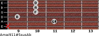 Amaj9/11#5sus/Ab for guitar on frets x, 11, 9, 10, 10, 10