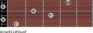 Amaj9\11#5sus\F for guitar on frets 1, 0, 3, 2, 0, 4