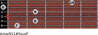 Amaj9\11#5sus\F for guitar on frets 1, 2, x, 2, 0, 4