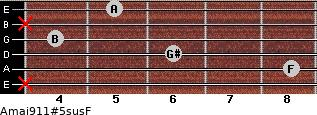 Amaj9\11#5sus\F for guitar on frets x, 8, 6, 4, x, 5