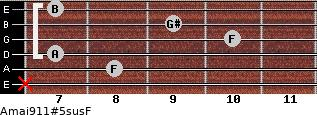 Amaj9\11#5sus\F for guitar on frets x, 8, 7, 10, 9, 7