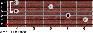 Amaj9\11#5sus\F for guitar on frets x, 8, 7, 4, 6, 4