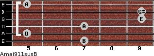 Amaj9/11sus/B for guitar on frets 7, 5, 7, 9, 9, 5