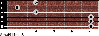 Amaj9/11sus/B for guitar on frets 7, 7, 7, 4, 3, 4
