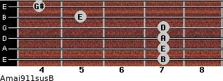 Amaj9/11sus/B for guitar on frets 7, 7, 7, 7, 5, 4