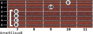 Amaj9/11sus/B for guitar on frets 7, 7, 7, 7, 9, 10