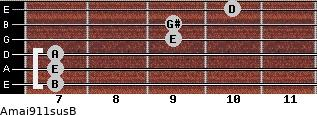 Amaj9/11sus/B for guitar on frets 7, 7, 7, 9, 9, 10