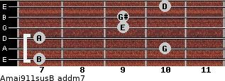 Amaj9/11sus/B add(m7) guitar chord