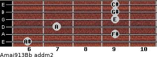 Amaj9/13/Bb add(m2) guitar chord