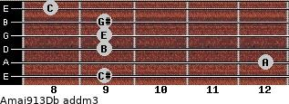 Amaj9/13/Db add(m3) guitar chord