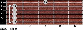 Amaj9/13/F# for guitar on frets 2, 2, 2, 2, 2, 4