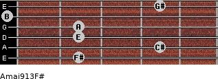 Amaj9/13/F# for guitar on frets 2, 4, 2, 2, 0, 4