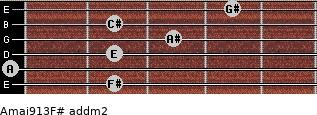 Amaj9/13/F# add(m2) guitar chord