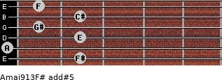 Amaj9/13/F# add(#5) guitar chord