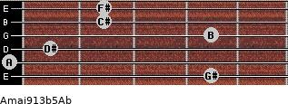Amaj9/13b5/Ab for guitar on frets 4, 0, 1, 4, 2, 2