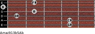 Amaj9/13b5/Ab for guitar on frets 4, 4, 1, 2, 0, 2