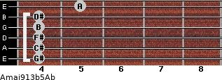 Amaj9/13b5/Ab for guitar on frets 4, 4, 4, 4, 4, 5