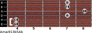 Amaj9/13b5/Ab for guitar on frets 4, 4, 7, 8, 7, 7