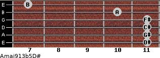 Amaj9\13b5\D# for guitar on frets 11, 11, 11, 11, 10, 7