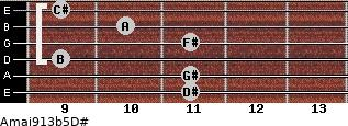 Amaj9\13b5\D# for guitar on frets 11, 11, 9, 11, 10, 9