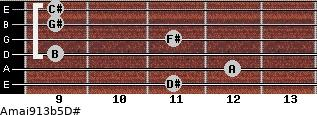 Amaj9\13b5\D# for guitar on frets 11, 12, 9, 11, 9, 9