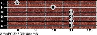 Amaj9/13b5/D# add(m3) guitar chord