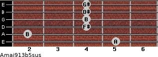 Amaj9/13b5sus for guitar on frets 5, 2, 4, 4, 4, 4