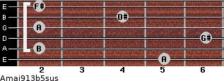 Amaj9/13b5sus for guitar on frets 5, 2, 6, 2, 4, 2