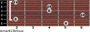 Amaj9/13b5sus for guitar on frets 5, 2, 6, 4, 4, 2