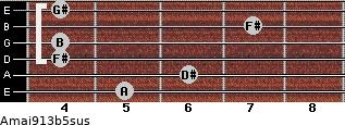 Amaj9/13b5sus for guitar on frets 5, 6, 4, 4, 7, 4