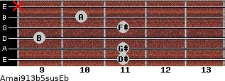 Amaj9/13b5sus/Eb for guitar on frets 11, 11, 9, 11, 10, x