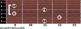 Amaj9/13b5sus/Eb for guitar on frets 11, 12, 9, 11, 9, x