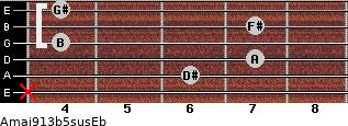Amaj9/13b5sus/Eb for guitar on frets x, 6, 7, 4, 7, 4