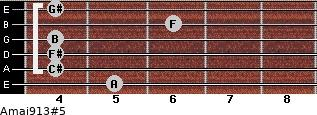 Amaj9/13#5 for guitar on frets 5, 4, 4, 4, 6, 4