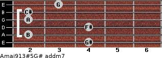 Amaj9/13#5/G# add(m7) guitar chord