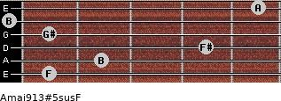 Amaj9/13#5sus/F for guitar on frets 1, 2, 4, 1, 0, 5