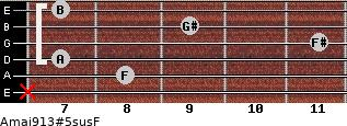 Amaj9/13#5sus/F for guitar on frets x, 8, 7, 11, 9, 7