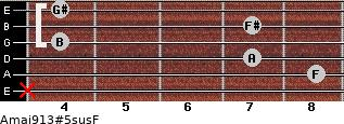 Amaj9/13#5sus/F for guitar on frets x, 8, 7, 4, 7, 4