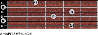 Amaj9/13#5sus/G# for guitar on frets 4, 0, 3, 4, 0, 2