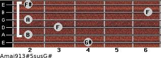 Amaj9/13#5sus/G# for guitar on frets 4, 2, 3, 2, 6, 2