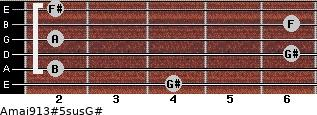 Amaj9/13#5sus/G# for guitar on frets 4, 2, 6, 2, 6, 2