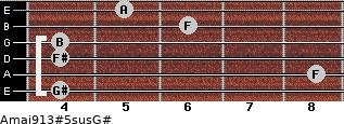 Amaj9/13#5sus/G# for guitar on frets 4, 8, 4, 4, 6, 5