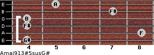 Amaj9/13#5sus/G# for guitar on frets 4, 8, 4, 4, 7, 5
