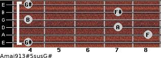 Amaj9/13#5sus/G# for guitar on frets 4, 8, 7, 4, 7, 4